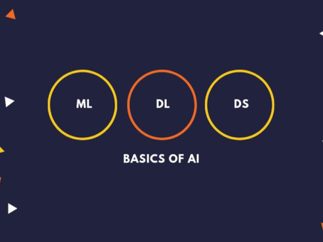 AI Terminologies explained Simply - 1