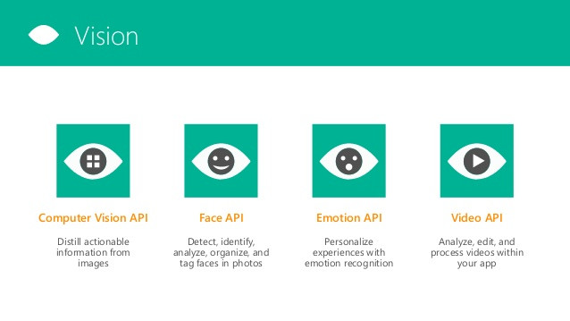 How developers can use microsoft artificial intelligence api