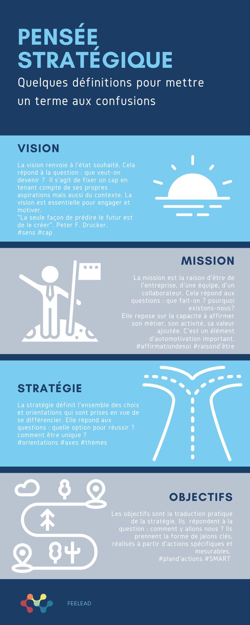 Vision mission ist was eine strategie und Unternehmensziel und