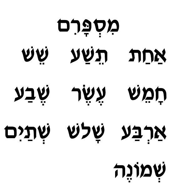 number hebrew2.jpg