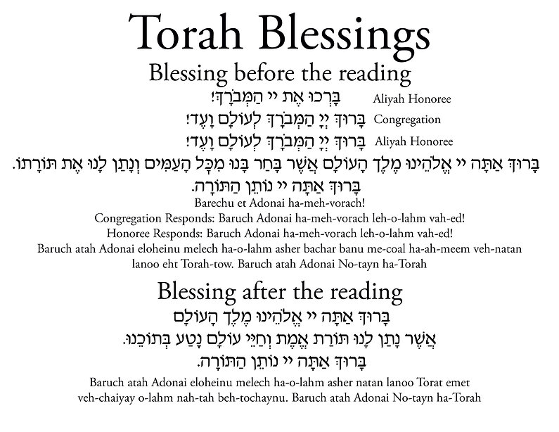 Torah Blessings 2020.jpg