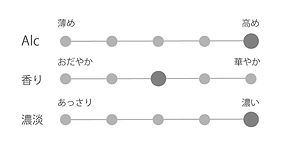 noto-miyage.jpg
