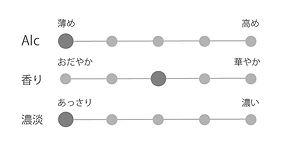 namachozou-jyunmai.jpg