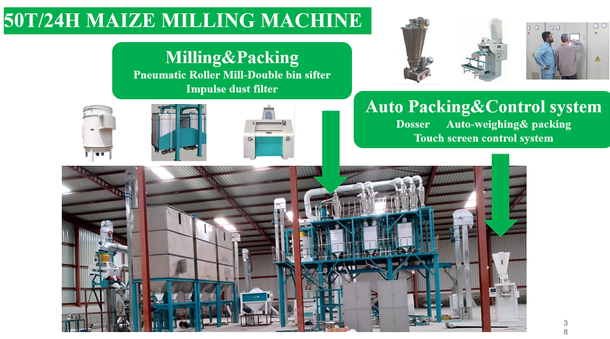 50t maize milling line hongdefa machinery (2).png