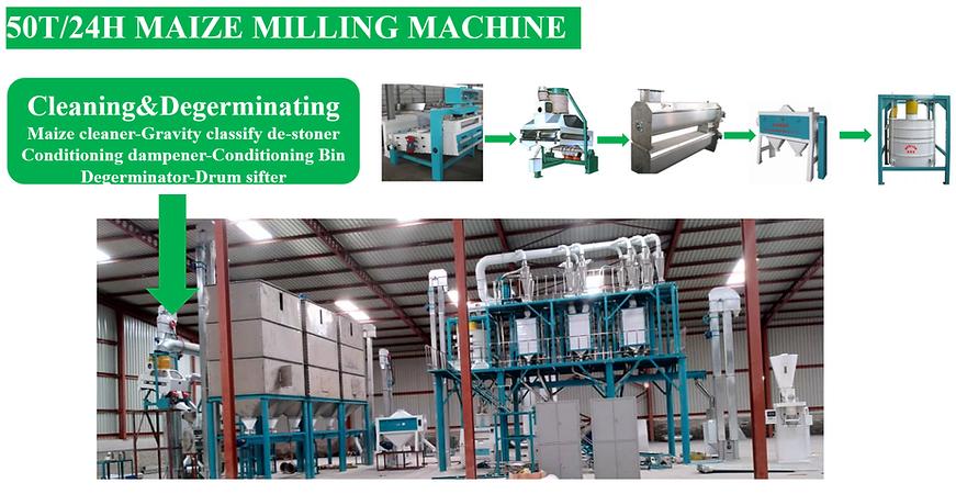 50t maize milling line hongdefa machinery (1).png