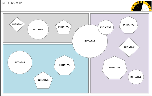 Initiatives Map describes the mapping among in-flight and planned initiatives with other aspects of the business. Initiative maps are mainly used to understand the scope of the transformations and therefore pinpoint any potential duplication, overlap, or opportunities for consolidations.