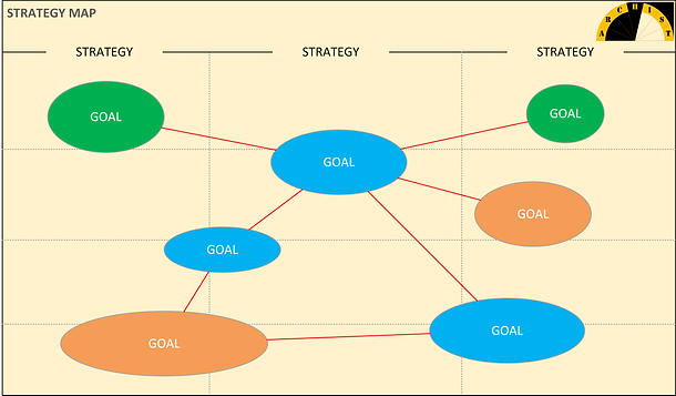 Strategy Mapillustrates the mission & vision, strategic intents, goals, and objectives of an organization. It also identifies the interrelationships among these strategic elements.