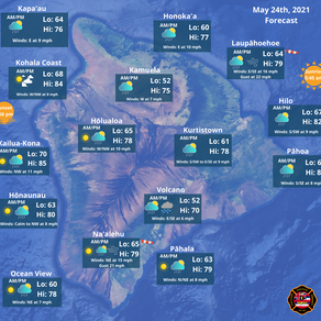 Island of Hawaii Weather Forecast for May 24th, 2021