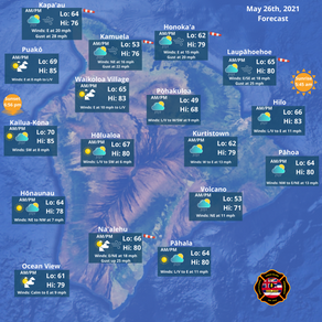 Island of Hawaii Weather Forecast for May 26th, 2021