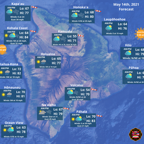 Hawaii Island Weather Forecast for May 14th, 2021