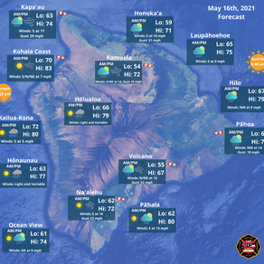 Island of Hawaii Weather Forecast for May 16th, 2021