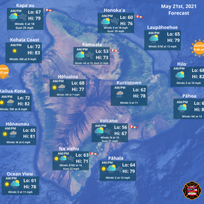 Island of Hawaii Weather Forecast for May 21st, 2021