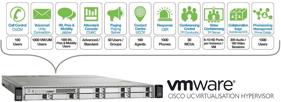 Cisco BE6000