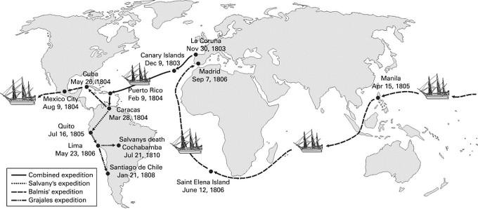 El recorrido de la Real Expedición Filantrópica de la Vacuna