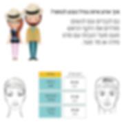 מידות כובעים.jpg