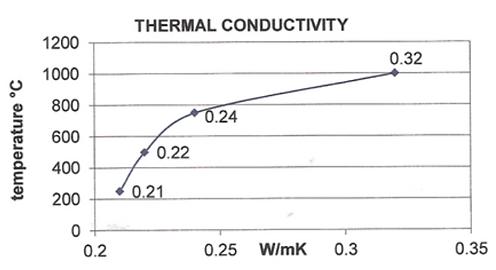 Vermiculite 3.PNG