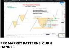 FRX MARKET PATTERNS CUP & HANDLE.png