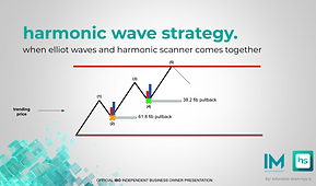 Harmonic Wave Strategy.png