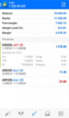 money moves only mt4 trading profits.jpg