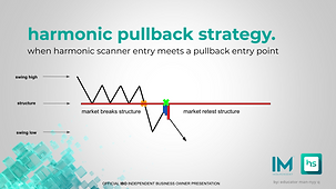 Harmonic Pullback Strategy.png