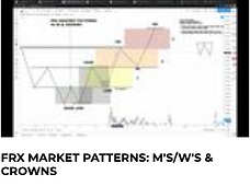 M AND W FOREX PATTERN TRAINING.png
