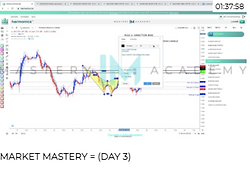 Manny Q IM Market Mastery Course 3.png