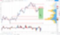 MMo Bitcoin Trading.png