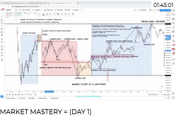 Manny Q IM Market Mastery Course 1.png