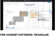 FRX MARKET PATTERNS TRIANGLES.png
