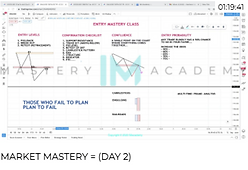 Manny Q IM Market Mastery Course 2.png