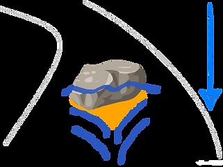 Skizze einer Goldablagerung hinter Felsen in Fluss