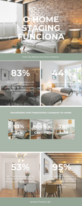 Estatísticas de home staging