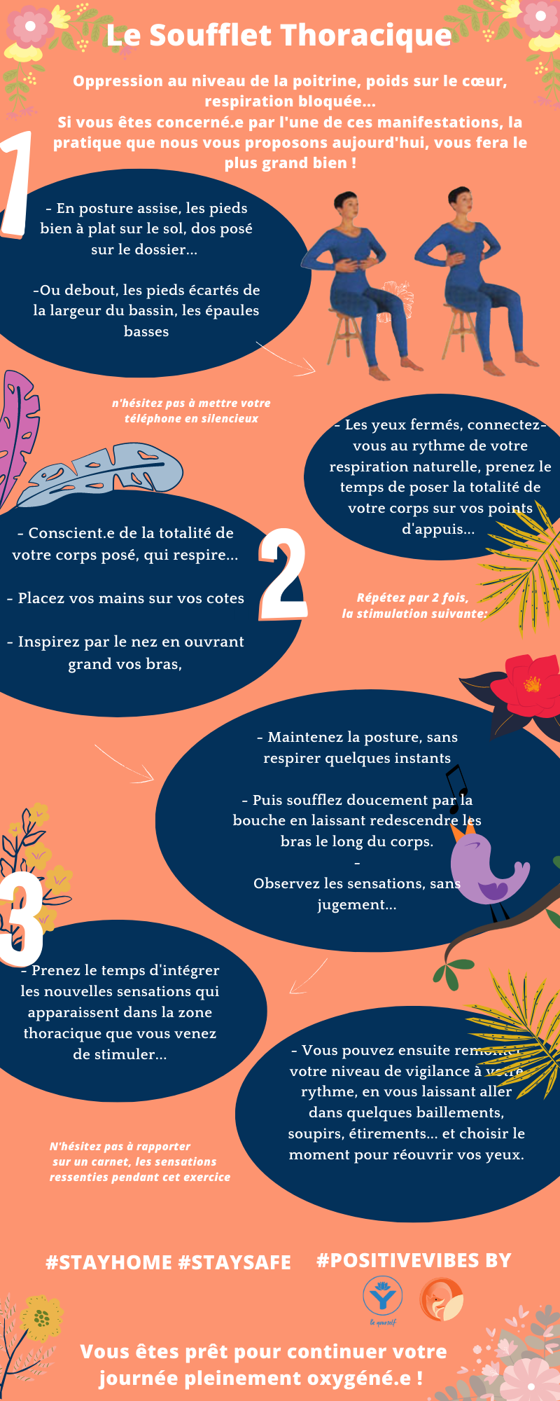 soufflet thoracique : infographie