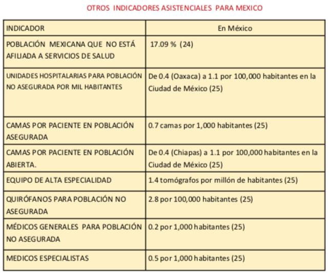 TABLA 3 IND MEX.png
