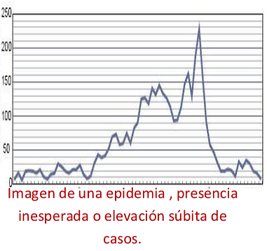 Epidemia.png