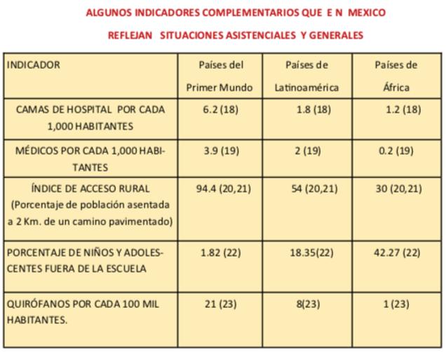 TABLA 2 IND MEX.png