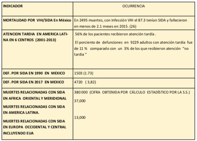 TAB 4 MEX-LATAM.png