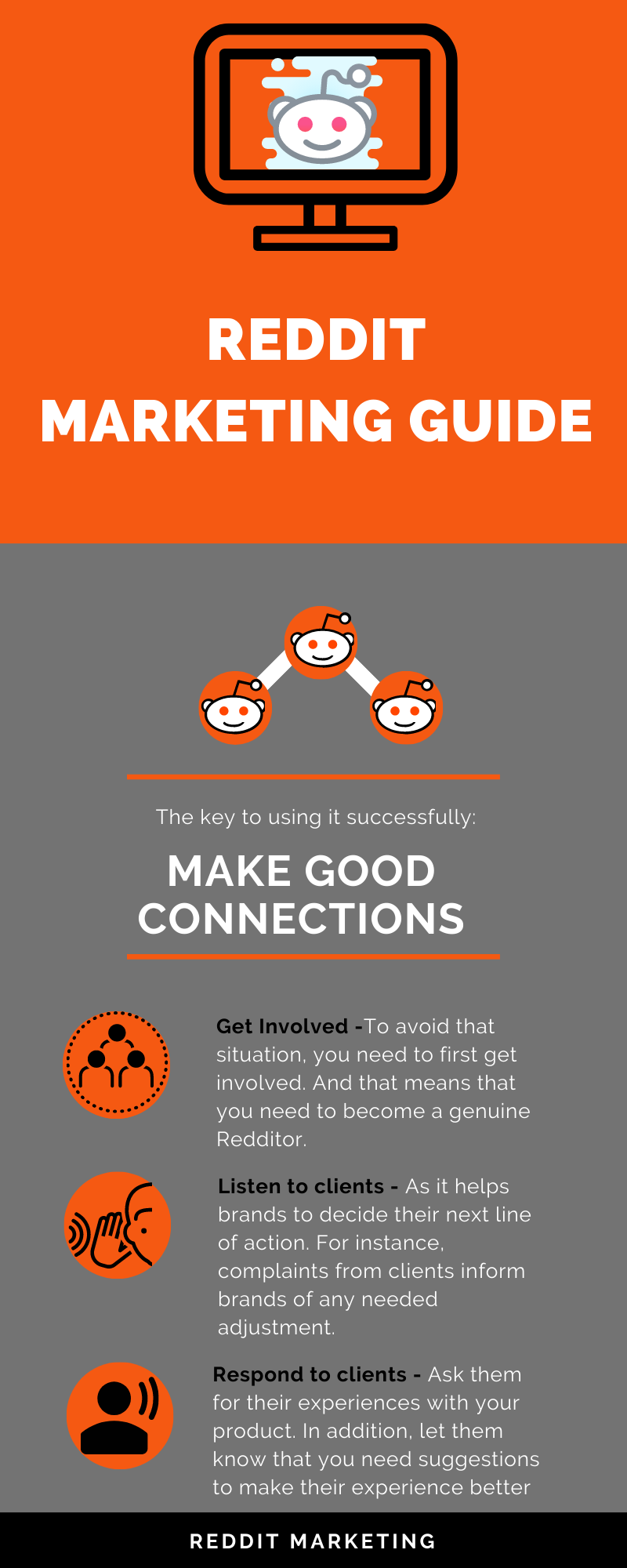 Reddit Marketing Guide
