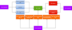 link booster diagram
