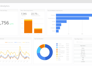 6 Useful SEO Tools In 2020 to Refresh Old Content for High-Converting Rates