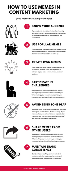 How To Use Memes In Your Content Marketing