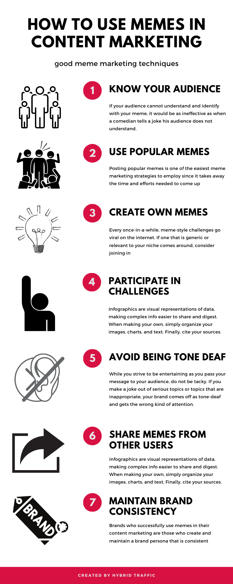 Content marketing as Memes