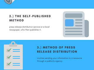 Top Press Release Distribution Services For SEO 2021