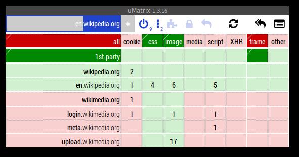 List of Firefox Extension
