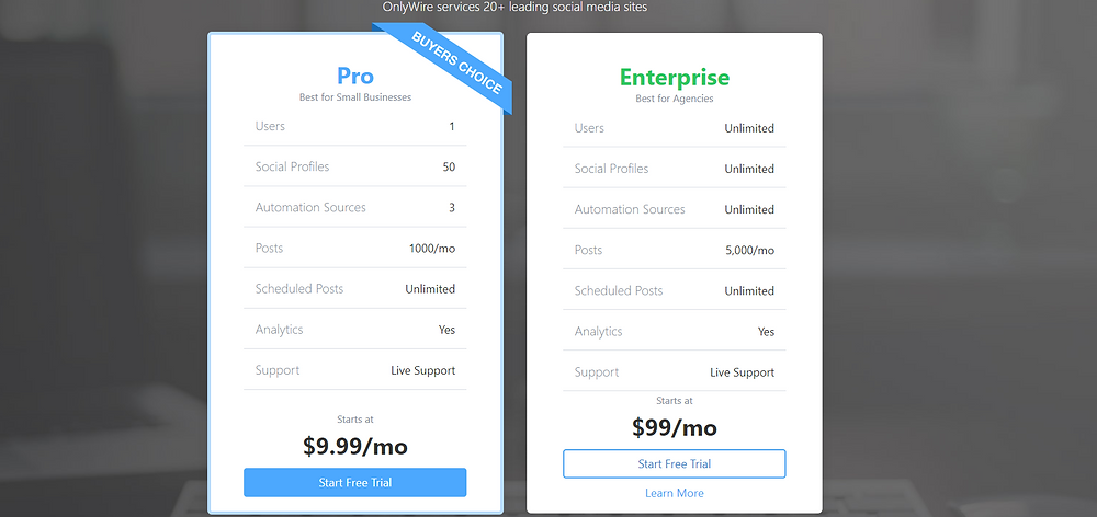 Onlywire Pricing