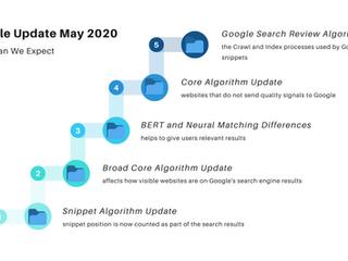 Google Update May 2021