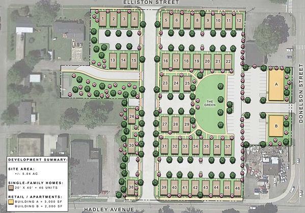 Village Green of Old Hickory neighborhood master plan
