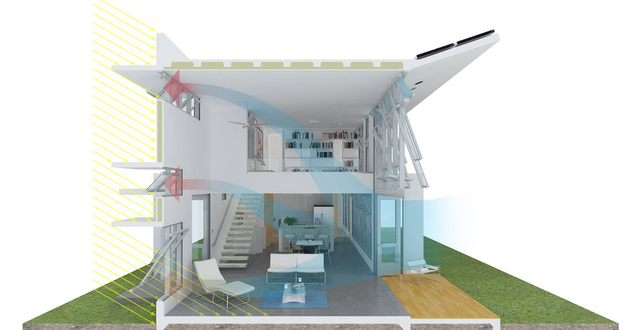 Green Loft Prototype