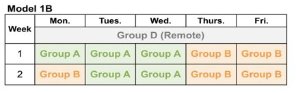 Weekly Schedule for Model 1B