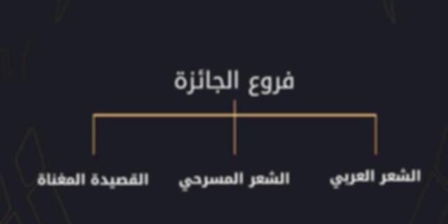 اكاديمية-الشعر-العربي-660x330.jpg.jpg